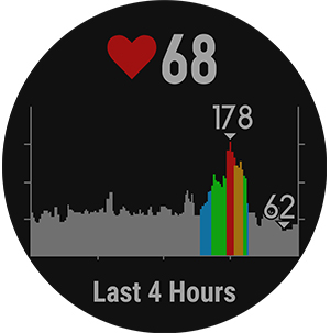 heart-rate_fenix5