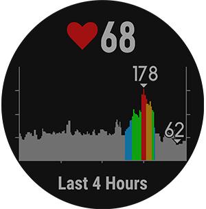 heart-rate_fenix5